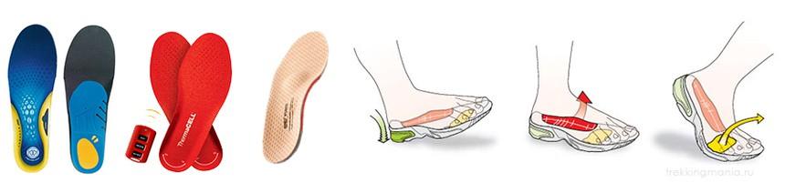 стелька для треккинговой обуви